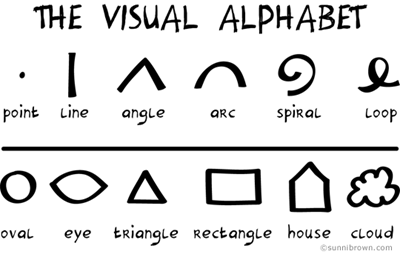 Visual Alphabet_Visual thinking